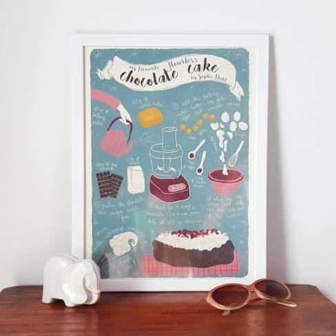 Receita ilustrada de Bolo de chocolate