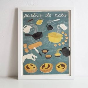 Receita ilustrada de Pastéis de Nata