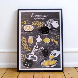 Receita ilustrada de Hummus